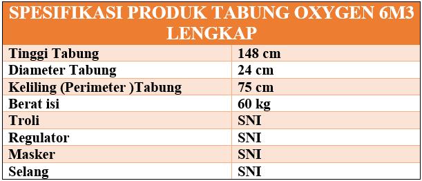 Spesifikasi Oxygen lebfkap 6m3