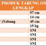 Oxigen Lengkap 6m3
