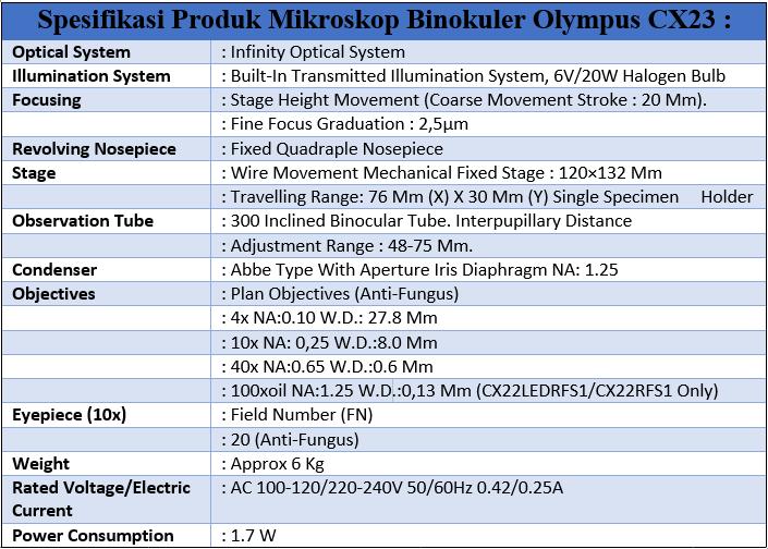 Spesifikasi produk Mikroskop Binokuler Olympus CX23