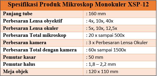 Sfesifikasi Produk Mikroskop Monokuler XSP-12